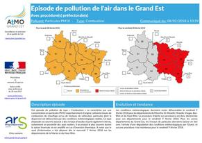 Alerte pollution atmosphérique aux particules en suspension